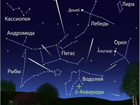На ночном небе можно увидеть звездопад Южные дельта-Аквариды